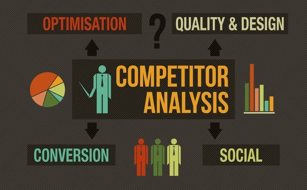 5 Simple Digital Marketing Tips Your Competitors Probably Don't Know
