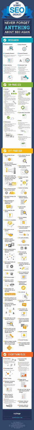 65 SEO tips for a higher google ranking from Step Internet