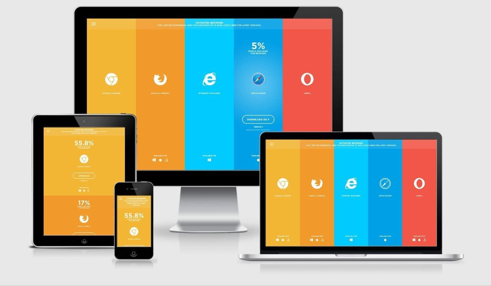 5 Reasons Why You Need a Responsive Website in 2020
